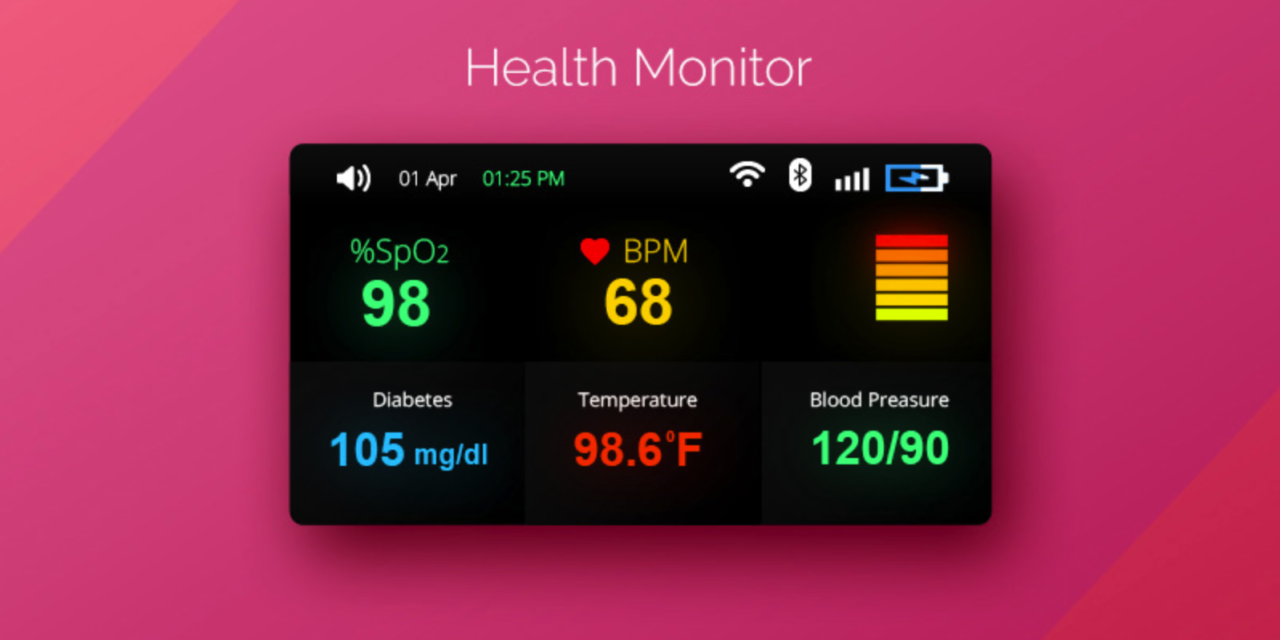 Best Personal Health Monitoring Devices in 2019
